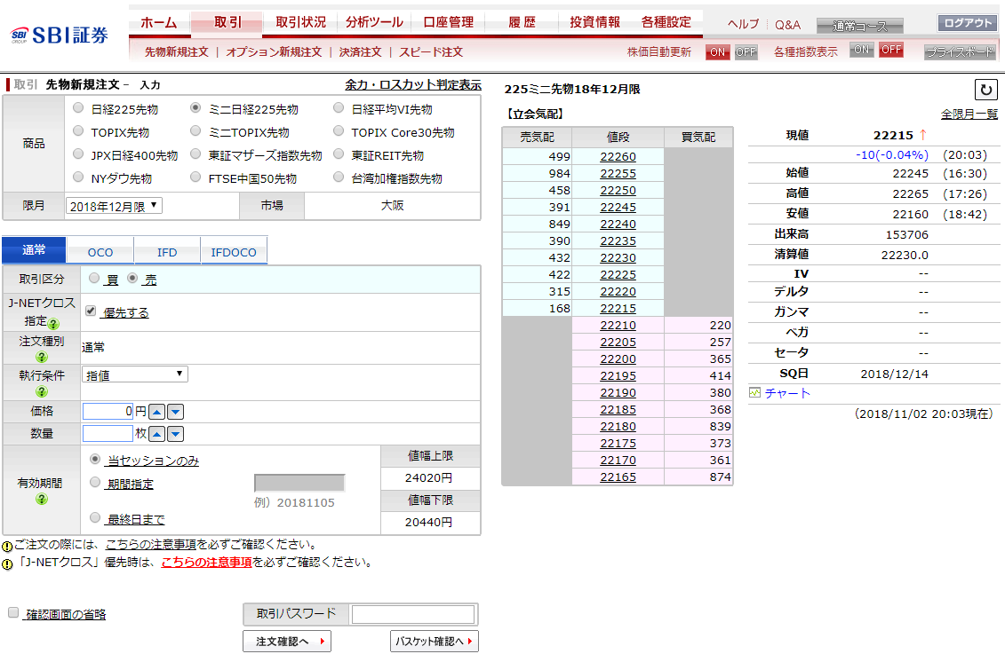 ミニ日経225先物、取引画面