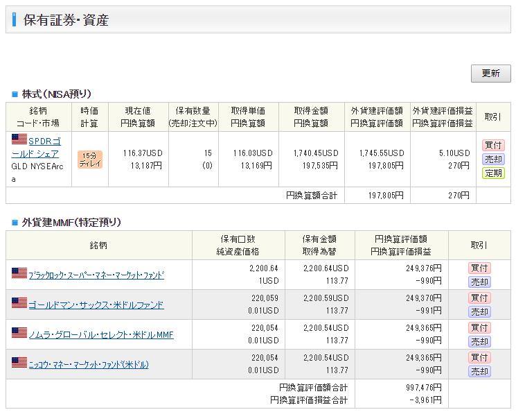 外国株保有画面