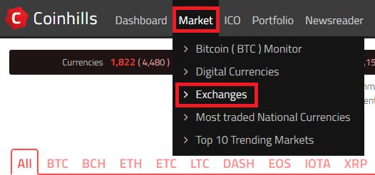 仮想通貨(暗号通貨)の取引所ごとの取引ボリューム項目