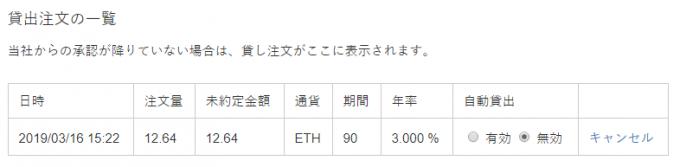 貸出申請中の仮想通貨一覧