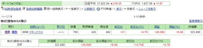 NISA口座保有の日本個別株