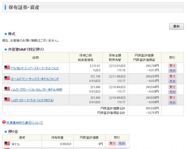 SBI証券の外貨保有残高確認画面