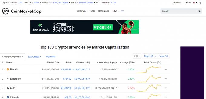 coinmarketcapトップページ