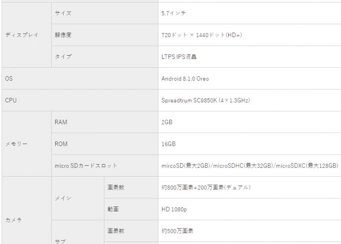 freetel p6スペック表