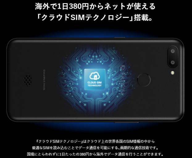 freetel p6クラウドSIM紹介