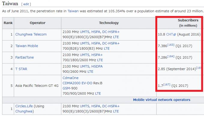 wikipediaキャプチャ